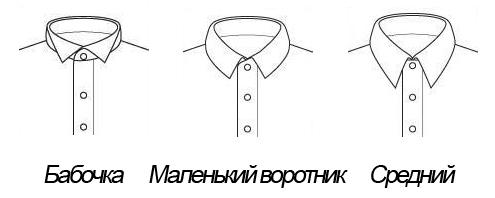 Подходящие воротники рубашки к узлу бабочки