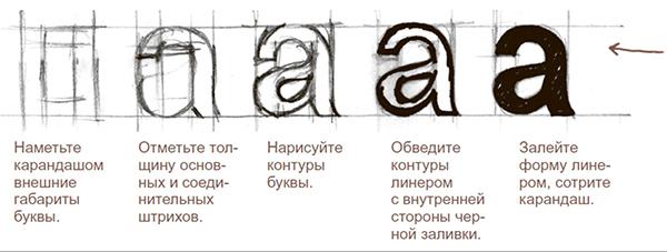 Гайд по поэтапному рисованию буквы