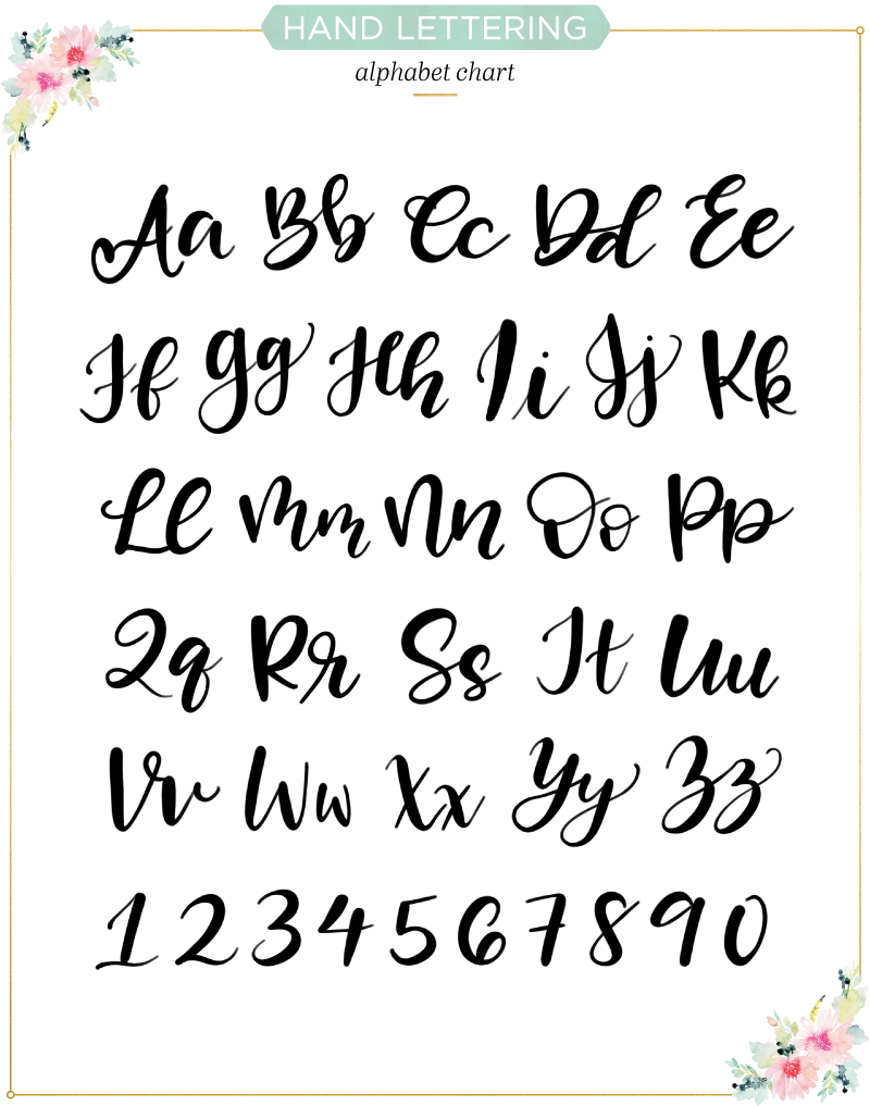 Латиница, красивый шрифт