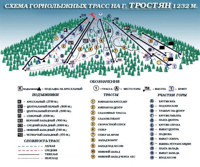 Гірськолижні траси на горі Тростян, Славське
